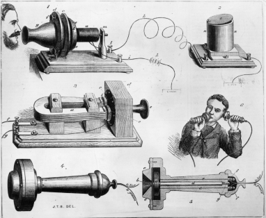 Alexander Graham Bell invention picture