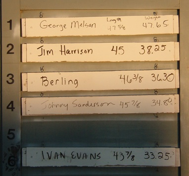 2009 Rockfish Tournament Leaderboard