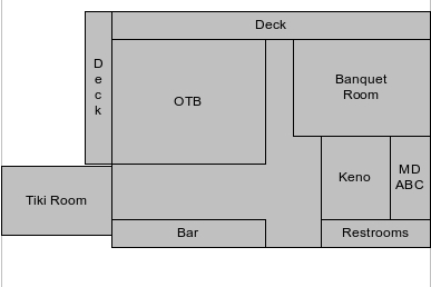 Riverboat Floorplan