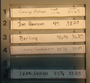 2009 Rockfish Tournament Leaderboard