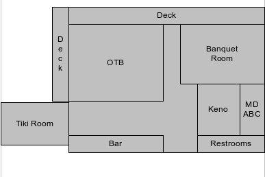 Riverboat Floorplan